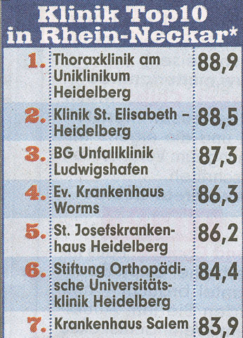 ranking khrn - Sportopaedie 2019